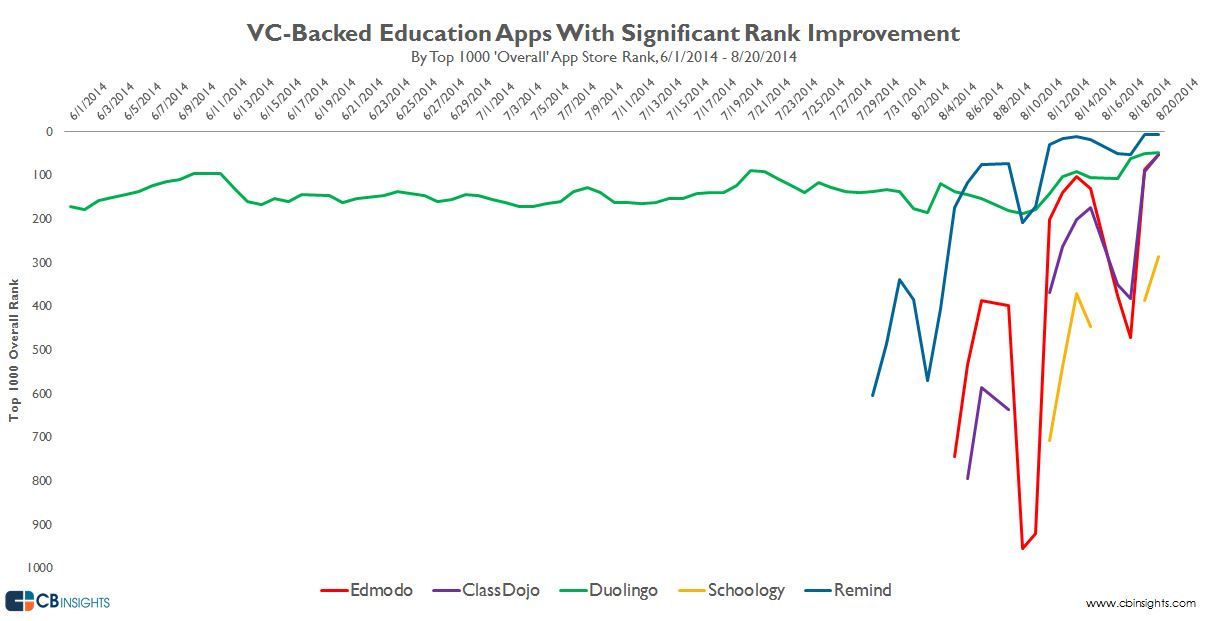 educationappswithmomentum