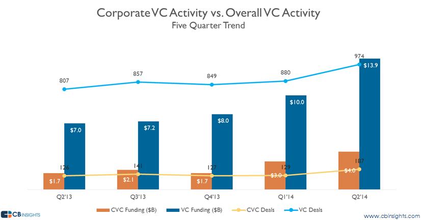 q214 cvc v overall activity