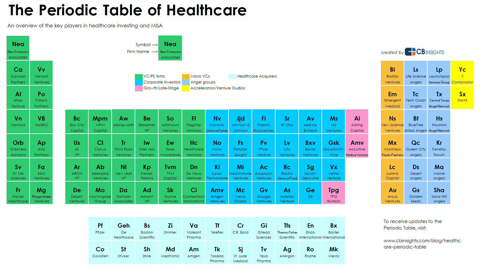 Healthcare periodic table 2014 v5g healthcare periodic table 2014 v5 gamestrikefo Choice Image