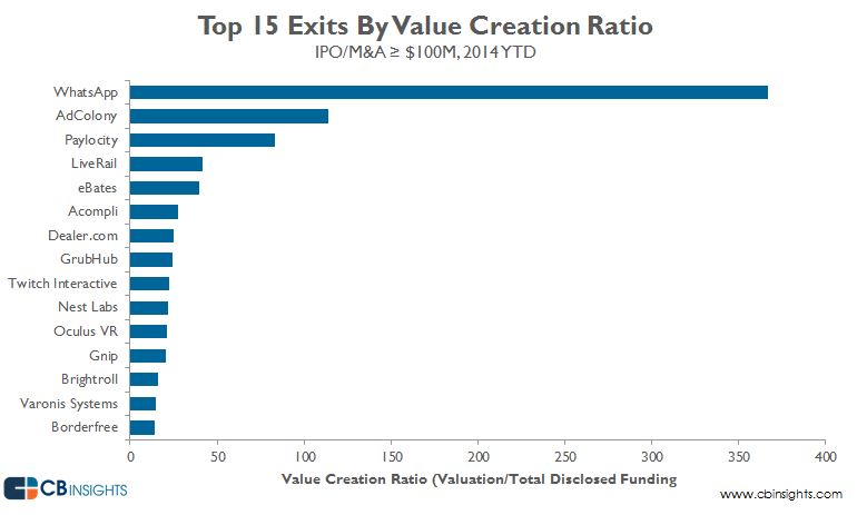 valuecreationedit1