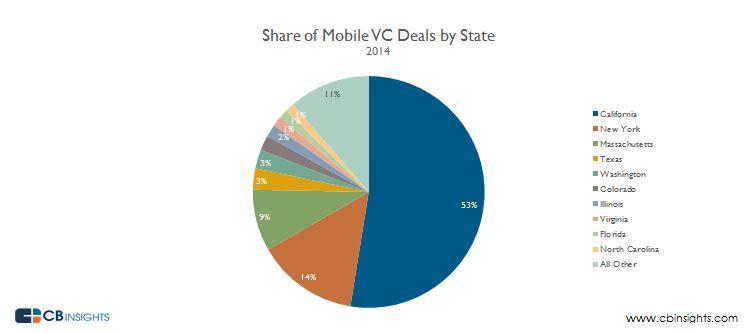 mobile20142