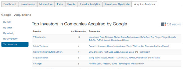 Quant VC - acquirer analytics