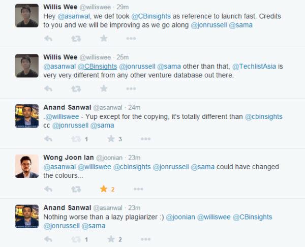 TechList asia copies CB Insights