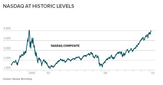 It's a Boom, Not a Bubble