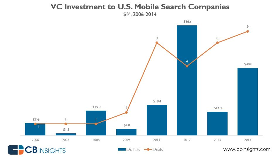 mobilesearch1