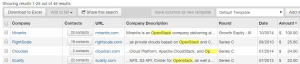 openstack companies