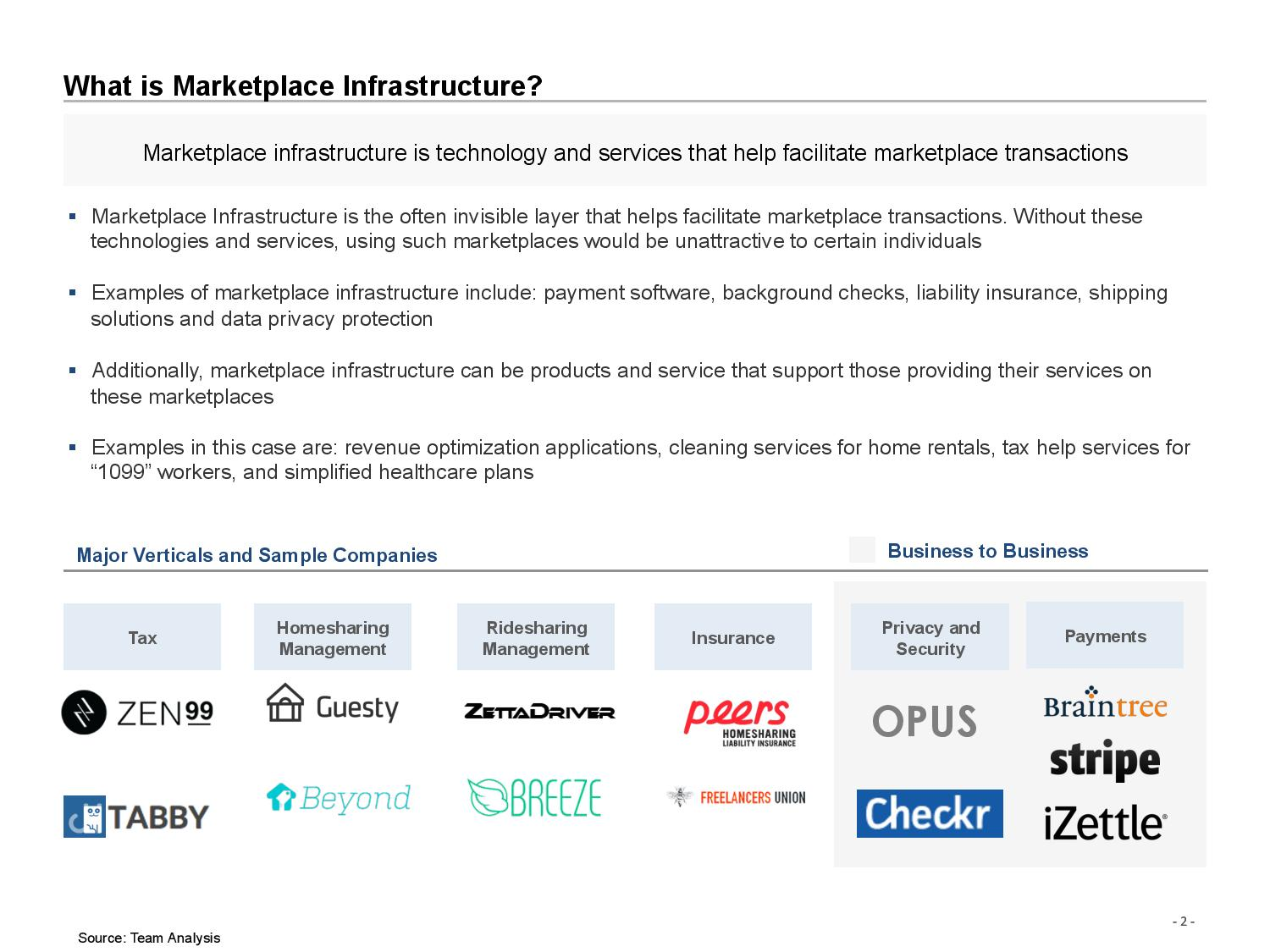 Marketplace Infrastructure Report