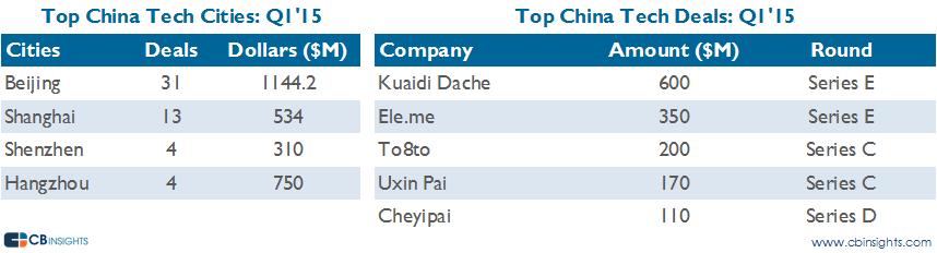 topchina cities q115