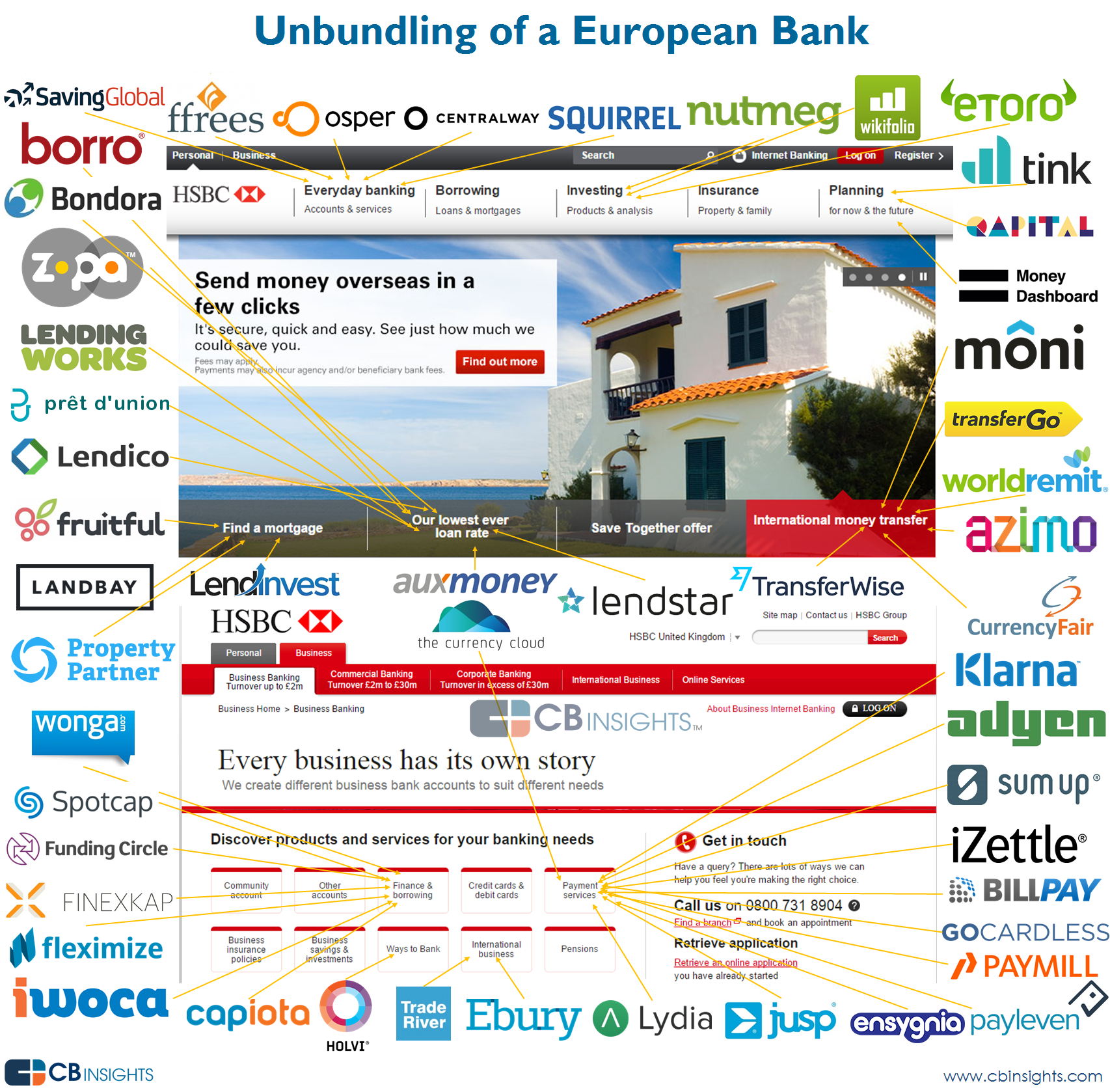 unbundling of european bank v2