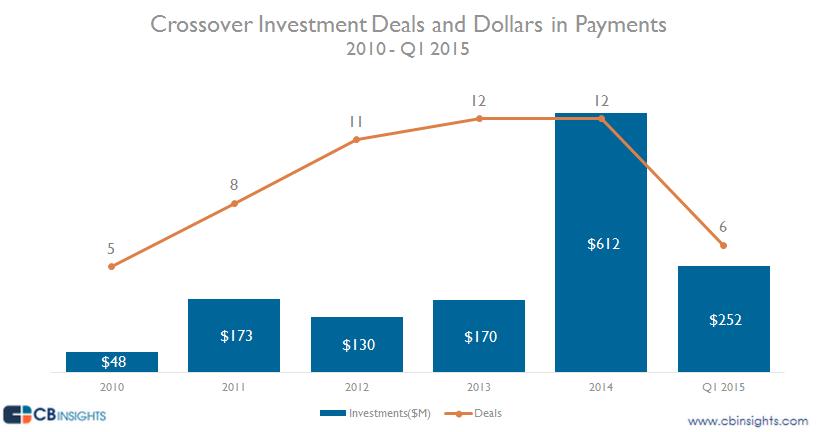 CrossoverDealsDollars
