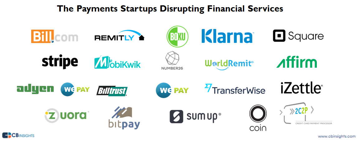 Financing To Payments Startups On Track For A Second ...