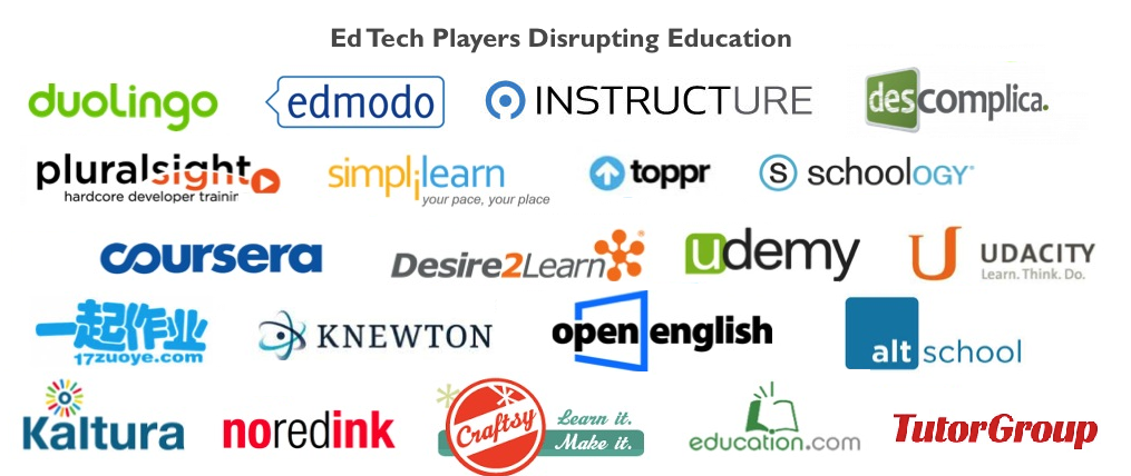 Funding To Vc Backed Education Technology Startups Grows