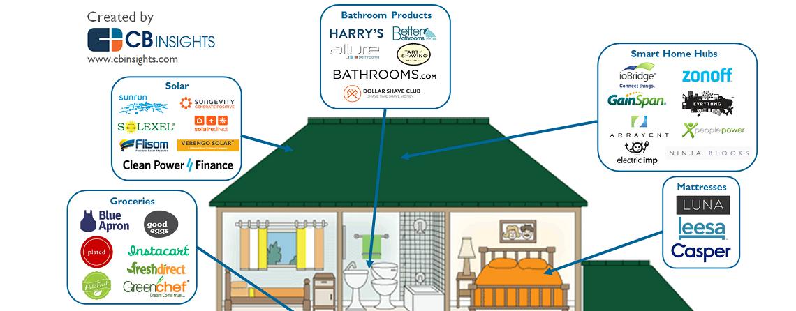 unbundling home feature
