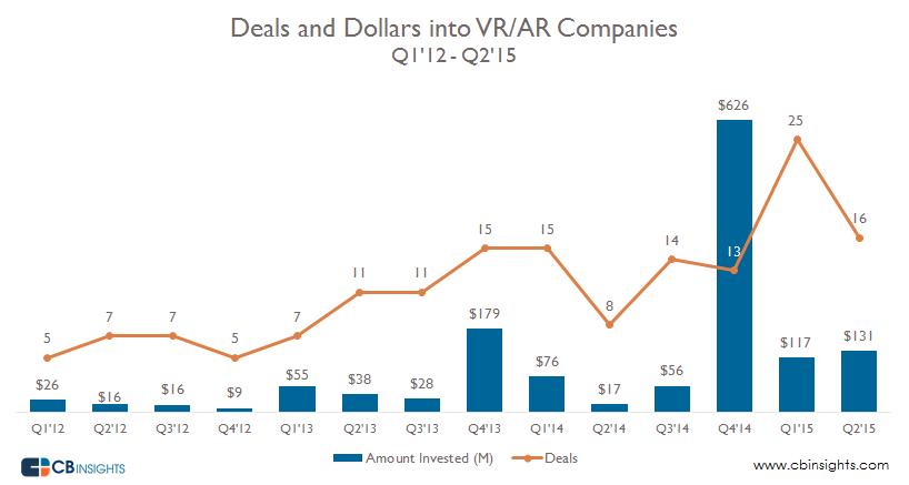 Deals Dollars VR