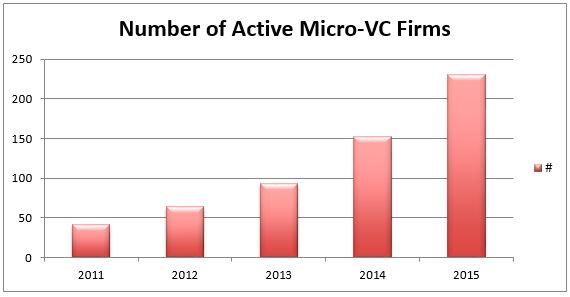activemicrovc1