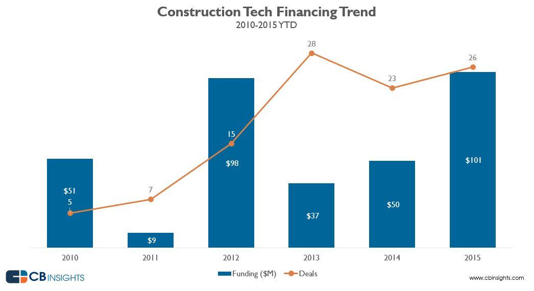 constructiontech1