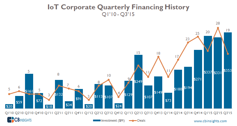 CVC Global Quarterly