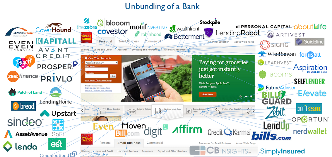 Unbundling banking image v2 cropped