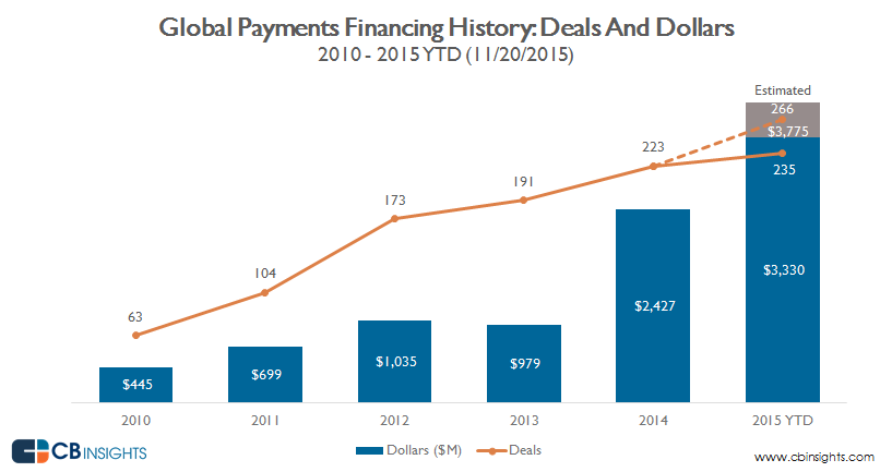 deals.dollars.payments.11.23.2015 Update