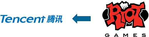 Tencent riot