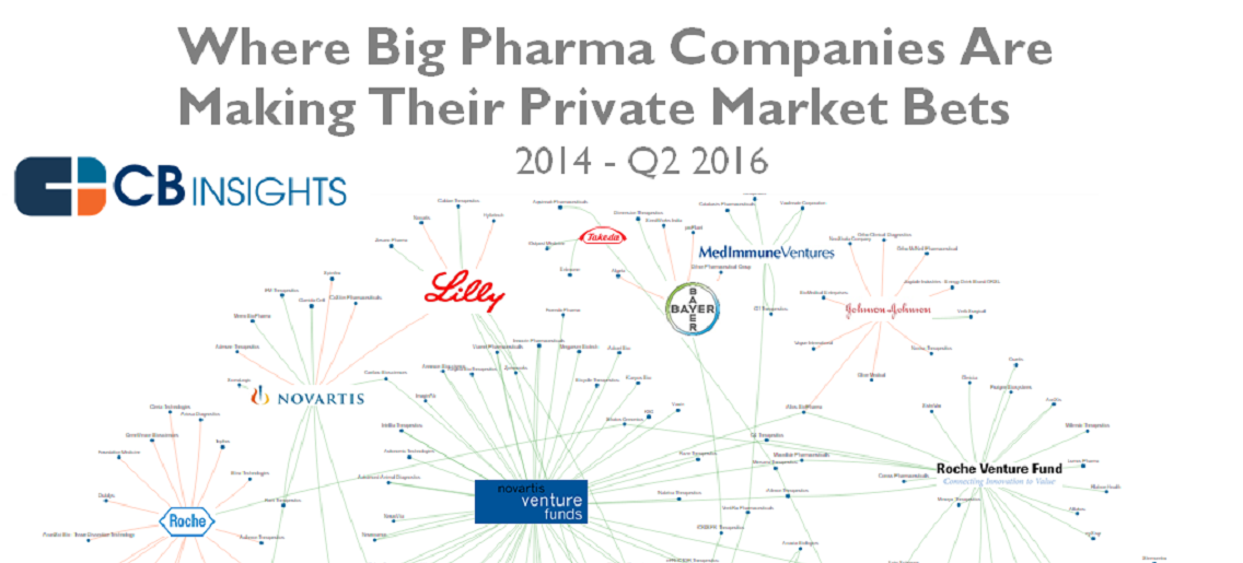 big pharma feature image updated