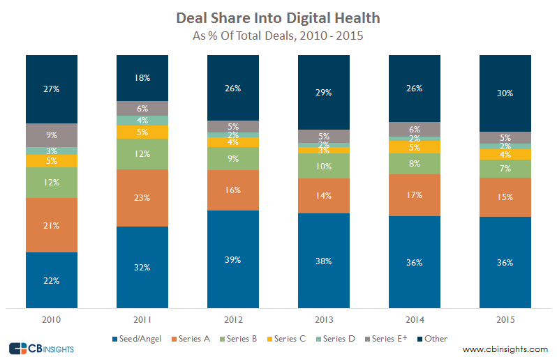 Deal Share Digital Health 1.7.2016