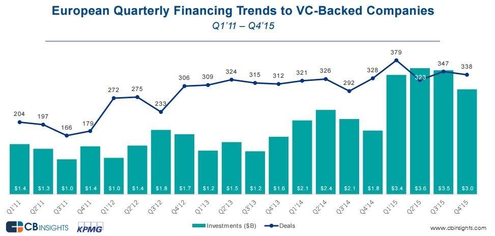 Quarterly financiang trend__v2