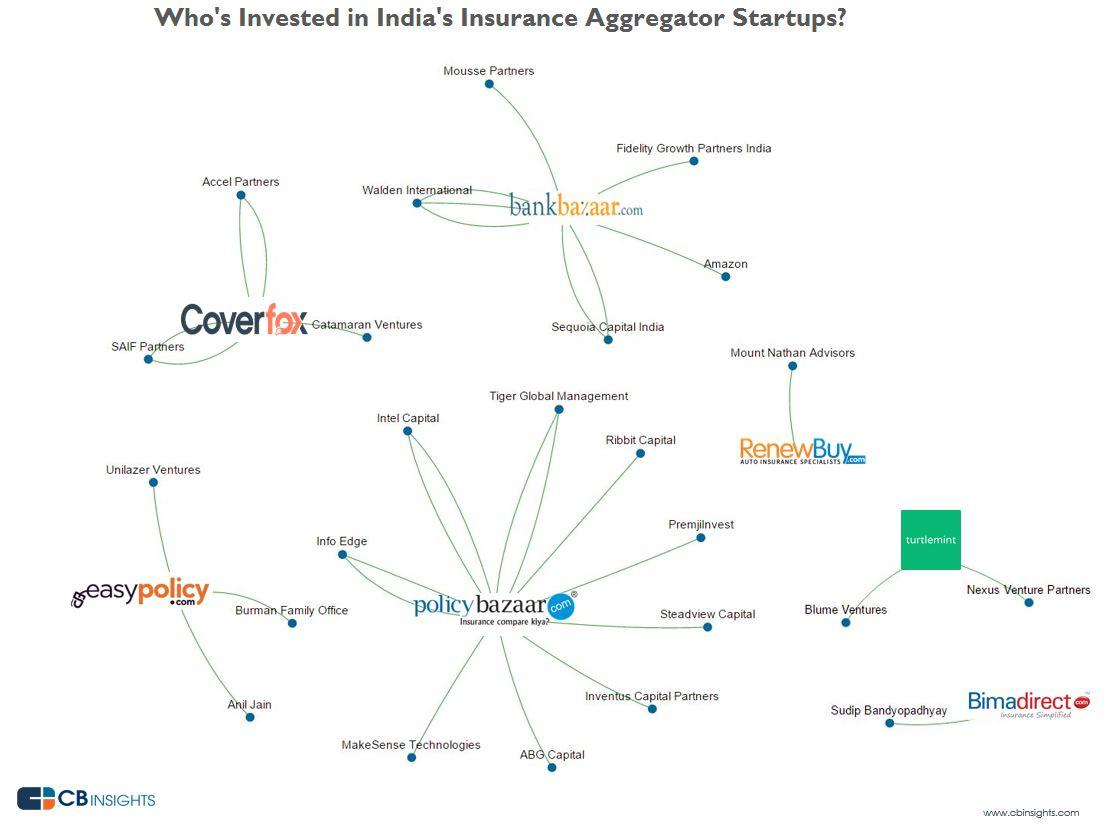 indiainsuranceimage