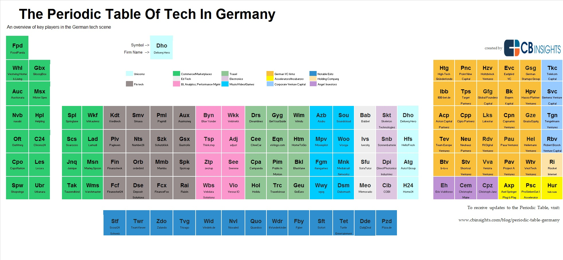 Infographicv5_germany___v9