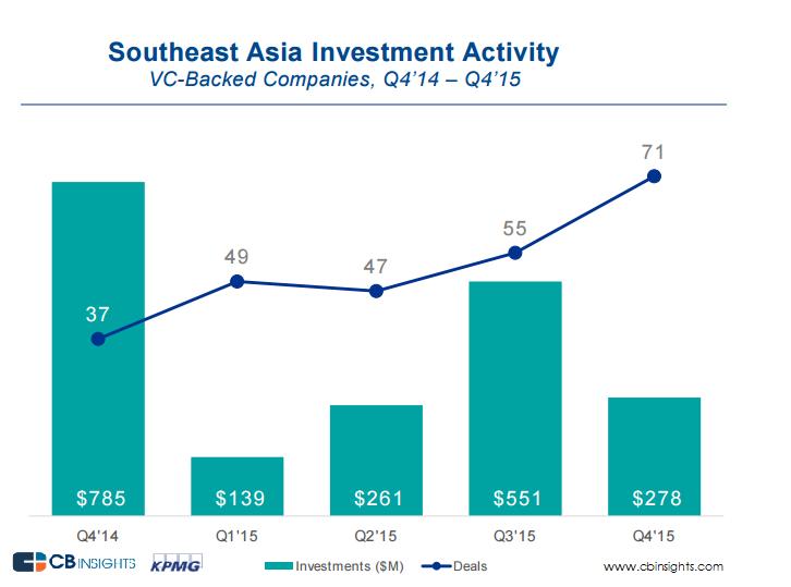 SEAsia_deals_Q415_20160216