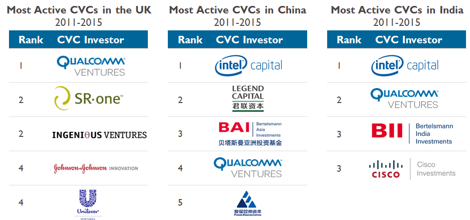 4-cvc-markets-most-active