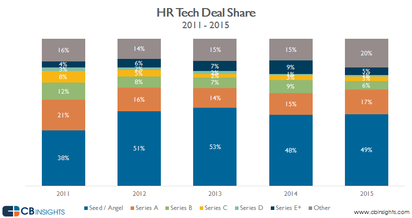 Hr.tech_deal.share_3.16_v2