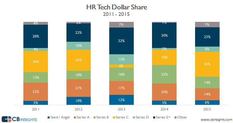 Hr.tech_dollar.share_3.16_v2
