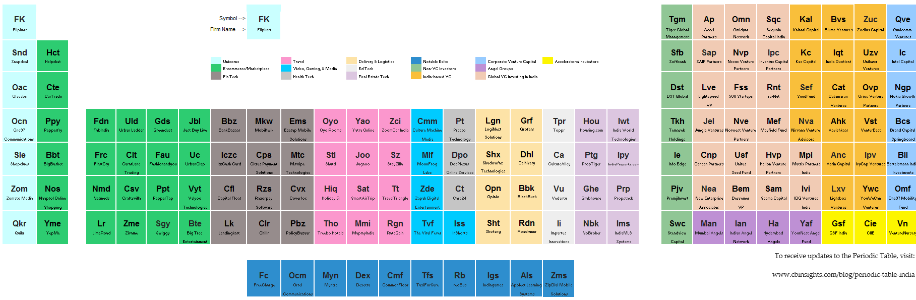 India_periodic.table_excel_2.16__feature.image_v5
