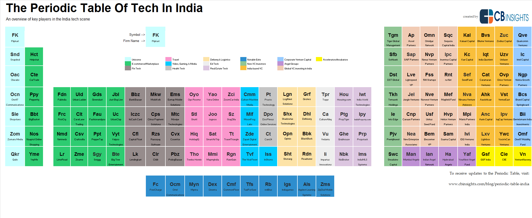 India_periodic.table_excel_2.16__infographic_v4