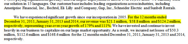box revenue growth
