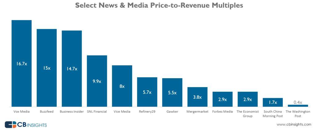 newsmediaps