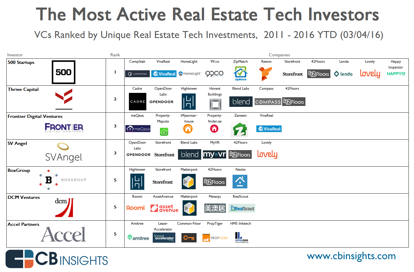 real.estate.tech_infographic__v1