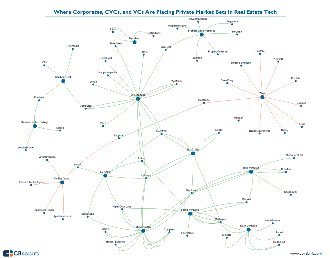 V5_graphic_bus.social_real.estate_investors_4.16