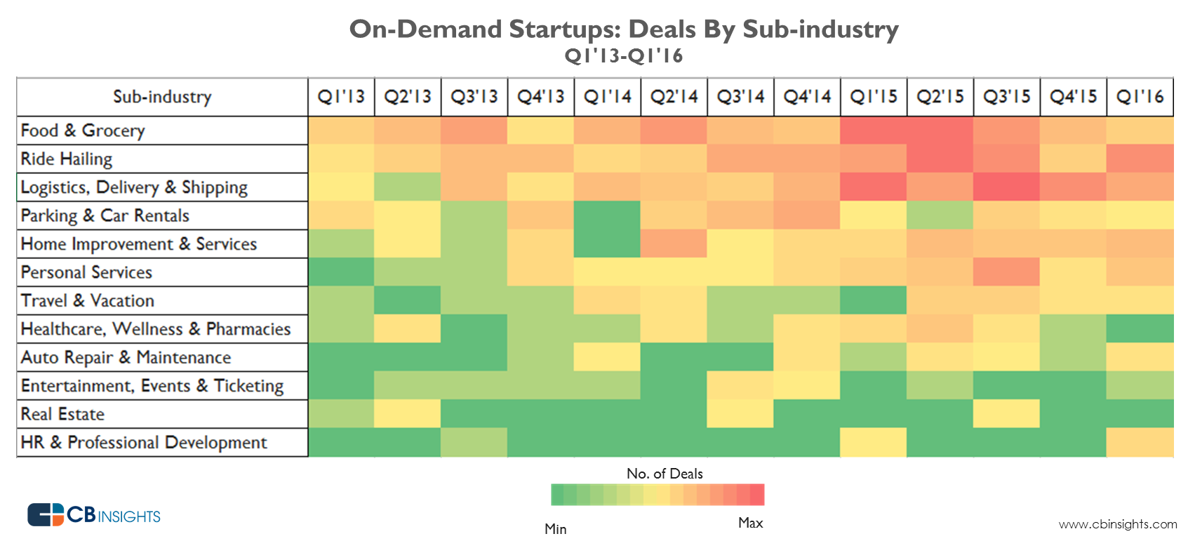 on_demand_heatmap_Q1-16
