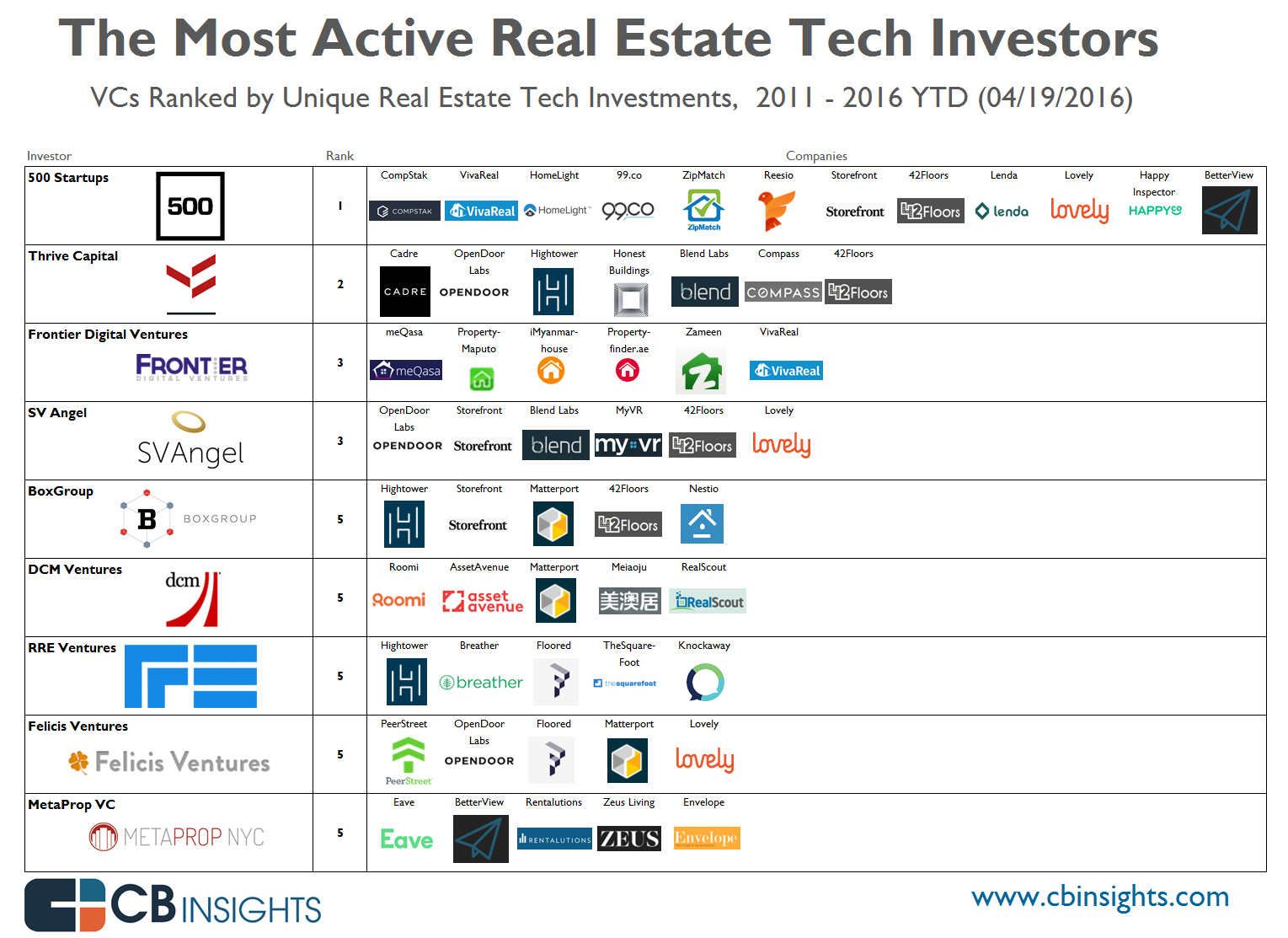 real.estate_investorgraphic_update_v2