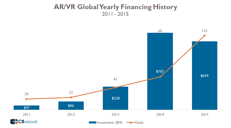 ARVR YEARLY2