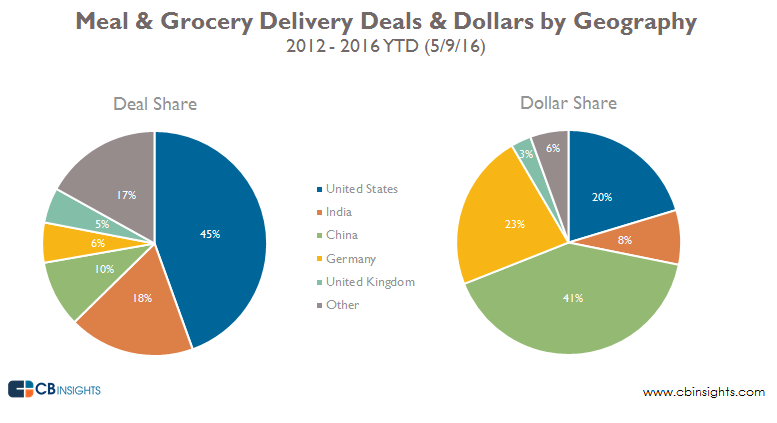 deals and dollars by geography1