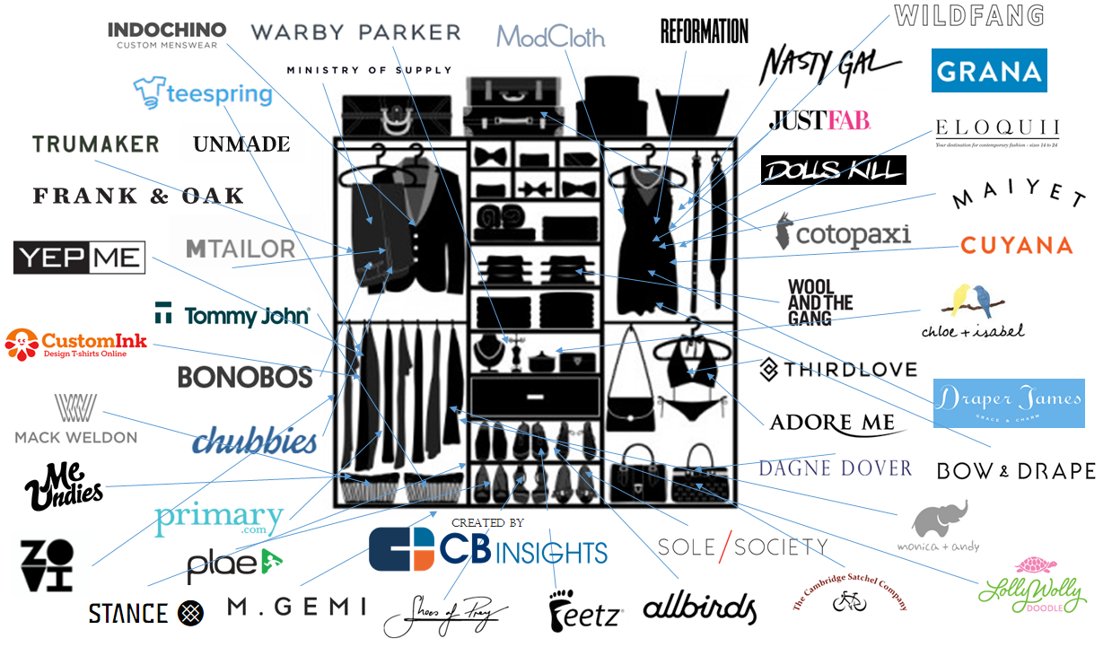 startupfashionbrands