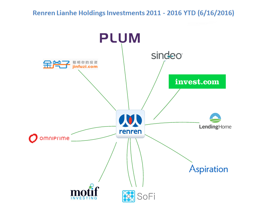 renren.lianhe.holdings.fin.tech_6.16__v4