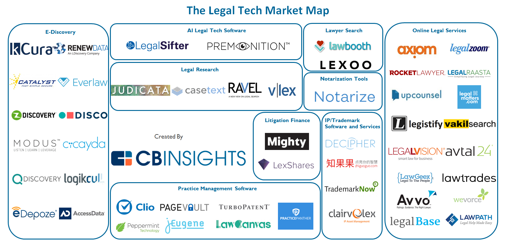 Legal.tech.market.map_2016_v9