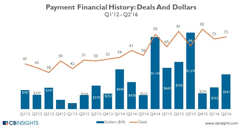 Payments_q2_deals.dollars_v2