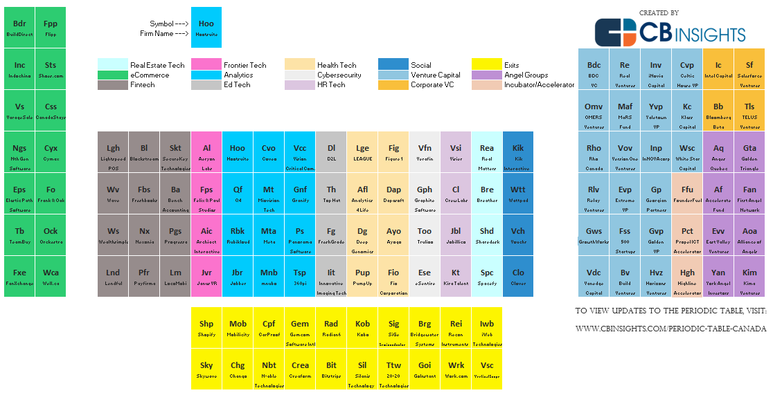 Periodic-table-canada_feature.image_v10