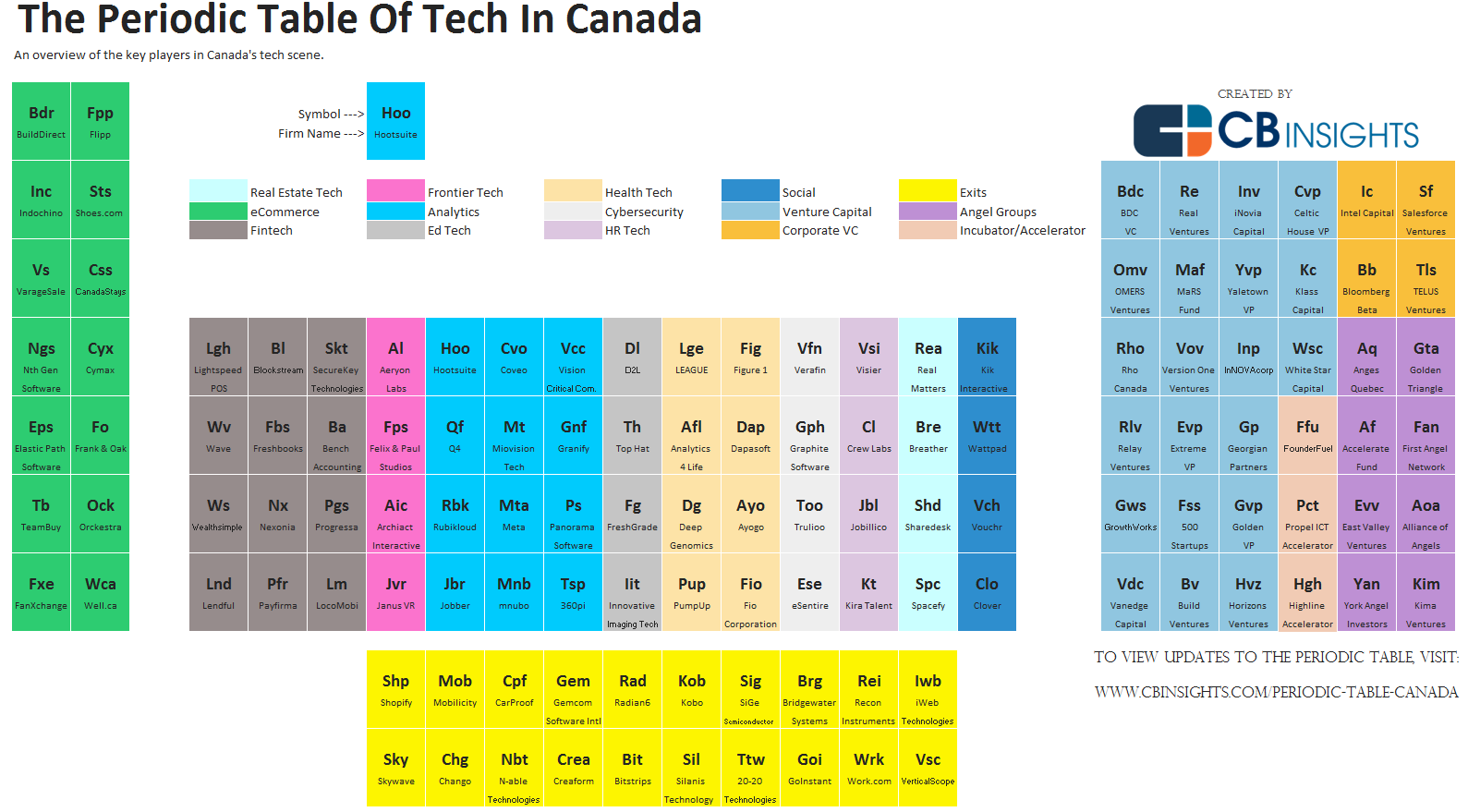 Periodic-table-canada_infographic_v9