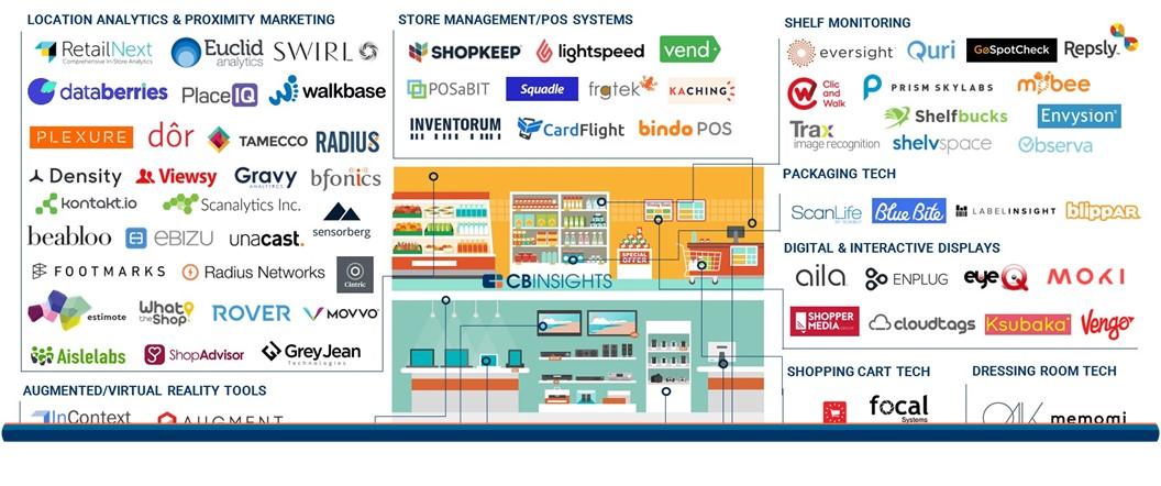 5.17 CBI StoreGraphicHeader